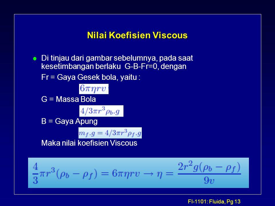 FI-1101: Fluida, Pg 13 Nilai Koefisien Viscous l Di tinjau dari gambar sebelumnya, pada saat kesetimbangan berlaku G-B-Fr=0, dengan Fr = Gaya Gesek bo