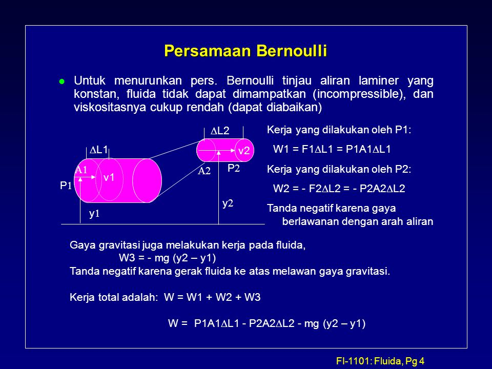 FI-1101: Fluida, Pg 5 Persamaan Bernoulli… Kerja total adalah: W = W1 + W2 + W3 W = P1A1  L1 - P2A2  L2 - mg (y2 – y1) Sesuai prinsip: W =  EK, maka 1/2mv2 2 - 1/2mv1 2 = P1A1  L1 - P2A2  L2 - mg (y2 – y1) Volume massa m dalam A1  L1= volume massa m dalam A2  L2, sehingga 1/  v   - 1/2  v1 2 = P1- P2 -  gy2 +  gy1 Atau P 1 + 1/2  v 1 2 +  gy 1 = P 2 +1/  v 2  +  gy 2 (Pers.