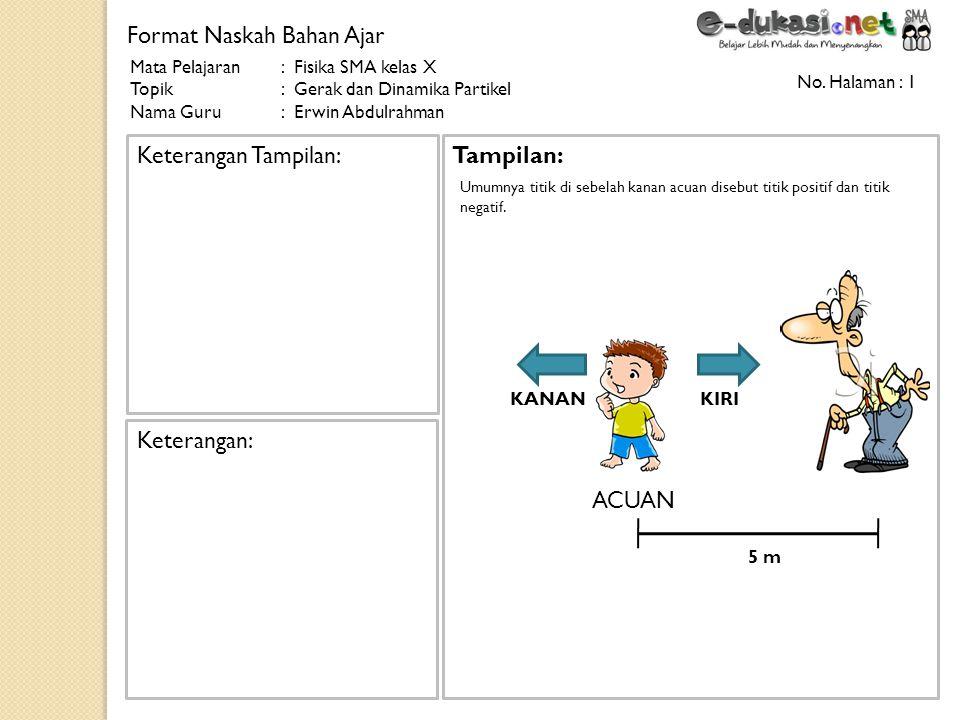 Format Naskah Bahan Ajar Mata Pelajaran: Fisika SMA kelas X Topik : Gerak dan Dinamika Partikel Nama Guru : Erwin Abdulrahman No.