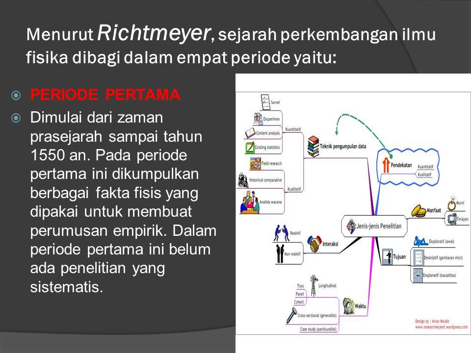 Menurut Richtmeyer, sejarah perkembangan ilmu fisika dibagi dalam empat periode yaitu:  PERIODE PERTAMA  Dimulai dari zaman prasejarah sampai tahun