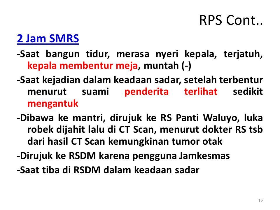RPS Cont.. 2 Jam SMRS -Saat bangun tidur, merasa nyeri kepala, terjatuh, kepala membentur meja, muntah (-) -Saat kejadian dalam keadaan sadar, setelah
