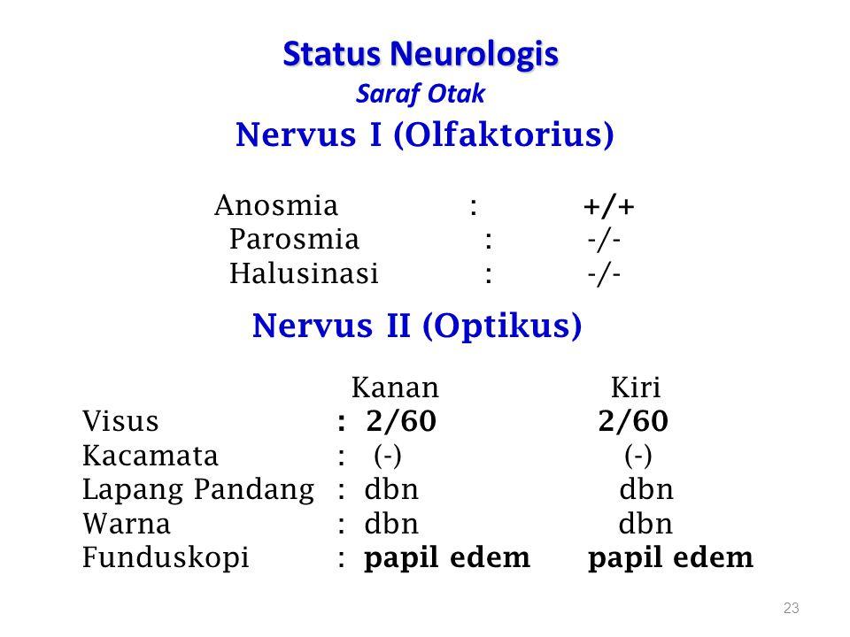 Status Neurologis Status Neurologis Saraf Otak 23 Nervus I (Olfaktorius) Anosmia: +/+ Parosmia: -/- Halusinasi: -/- Nervus II (Optikus) Kanan Kiri Vis