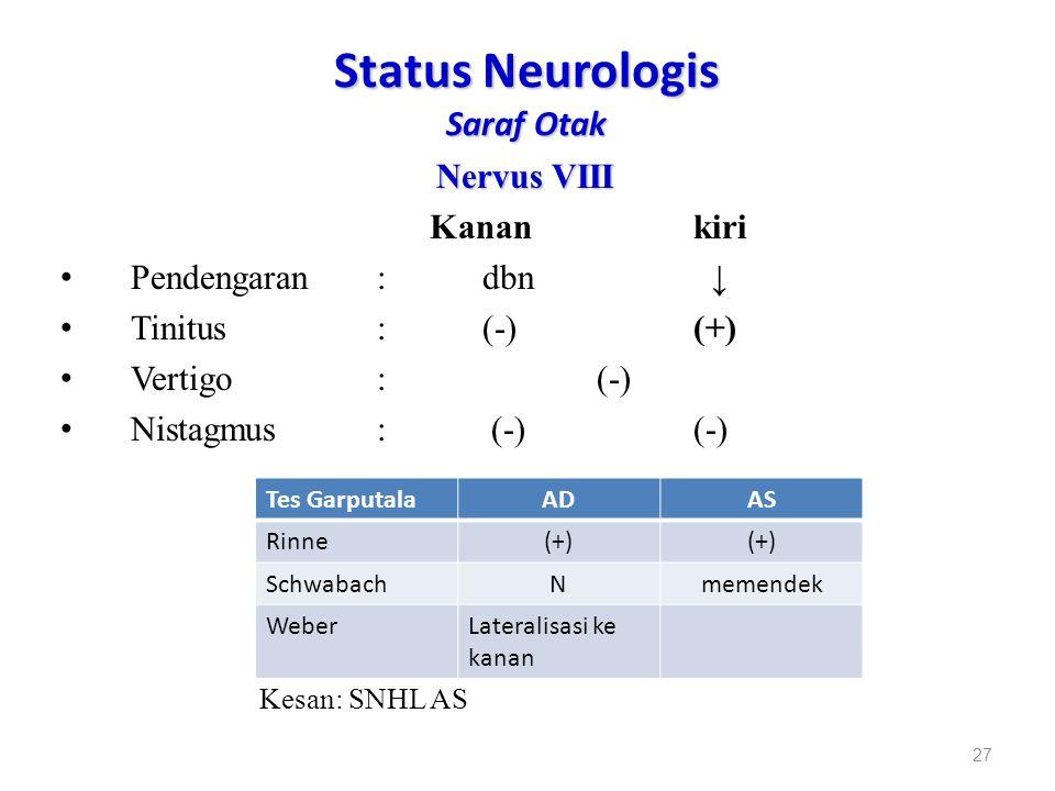 Status Neurologis Saraf Otak Nervus VIII Kanan kiri Pendengaran:dbn ↓ Tinitus: (-)(+) Vertigo: (-) Nistagmus: (-) (-) Kesan: SNHL AS 27 Tes GarputalaA