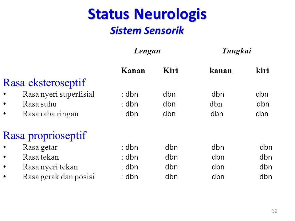 Status Neurologis Sistem Sensorik Lengan Tungkai Kanan Kirikanan kiri Rasa eksteroseptif Rasa nyeri superfisial: dbn dbn dbn dbn Rasa suhu : dbn dbn d