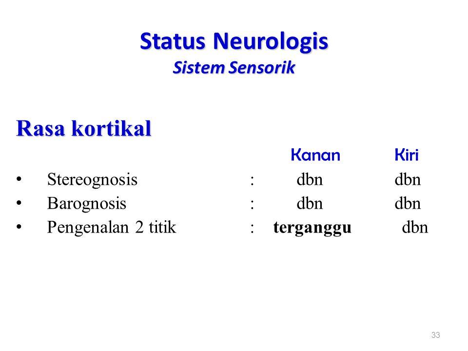 Status Neurologis Sistem Sensorik Rasa kortikal Kanan Kiri Stereognosis : dbn dbn Barognosis :dbn dbn Pengenalan 2 titik : terganggu dbn 33