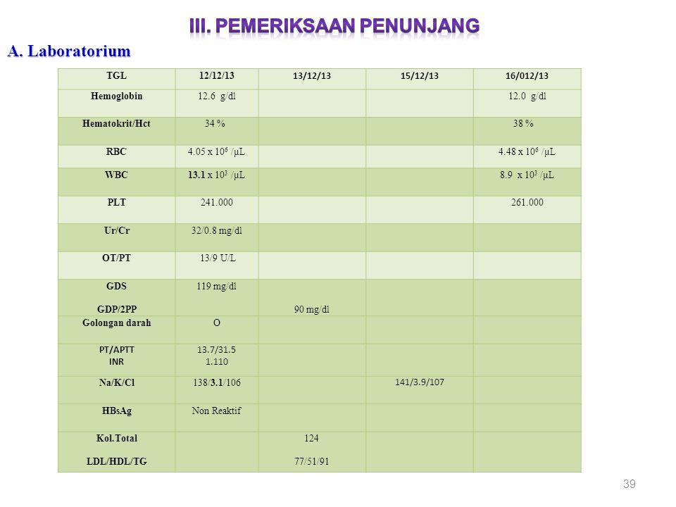 39 A. Laboratorium TGL12/12/13 13/12/1315/12/1316/012/13 Hemoglobin12.6 g/dl12.0 g/dl Hematokrit/Hct 34 % 38 % RBC4.05 x 10 6 /µL4.48 x 10 6 /µL WBC13