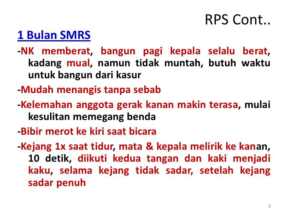 RPS Cont.. 1 Bulan SMRS -NK memberat, bangun pagi kepala selalu berat, kadang mual, namun tidak muntah, butuh waktu untuk bangun dari kasur -Mudah men