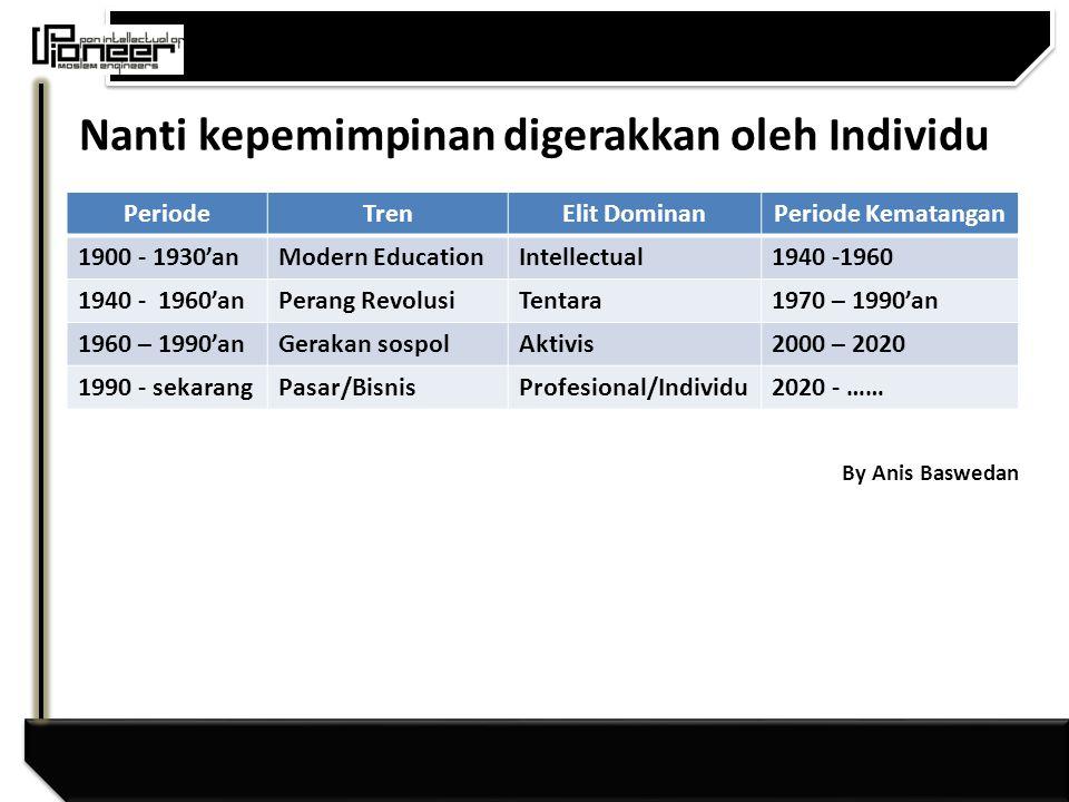 Nanti kepemimpinan digerakkan oleh Individu PeriodeTrenElit DominanPeriode Kematangan 1900 - 1930'anModern EducationIntellectual1940 -1960 1940 - 1960'anPerang RevolusiTentara1970 – 1990'an 1960 – 1990'anGerakan sospolAktivis2000 – 2020 1990 - sekarangPasar/BisnisProfesional/Individu2020 - …… By Anis Baswedan