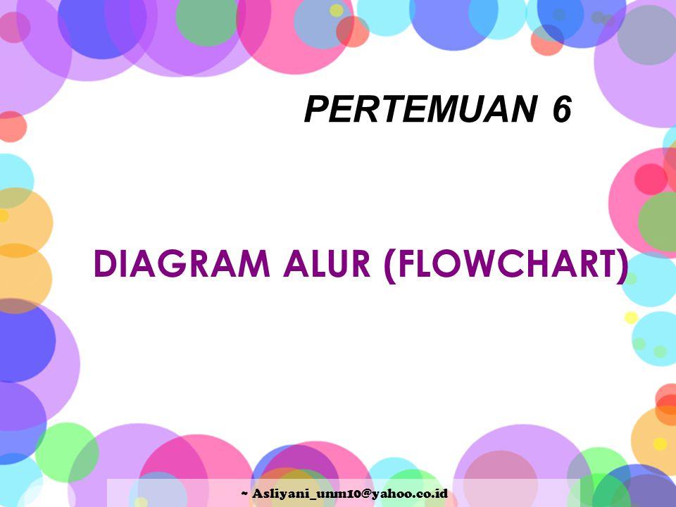 PERTEMUAN 6 DIAGRAM ALUR (FLOWCHART) ~ Asliyani_unm10@yahoo.co.id