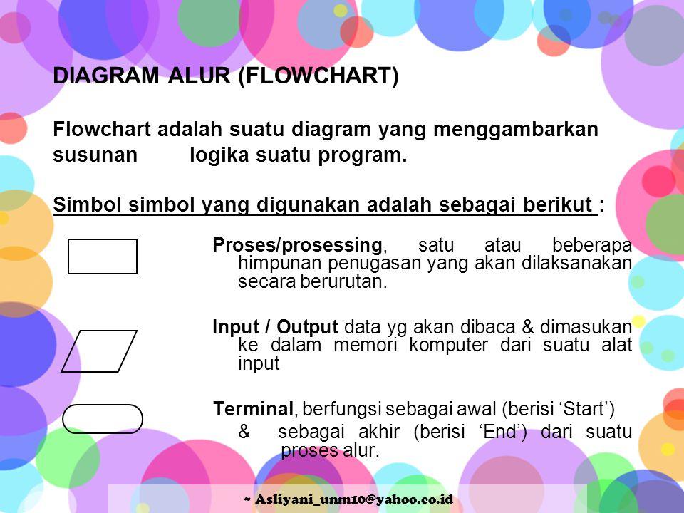 DIAGRAM ALUR (FLOWCHART) Flowchart adalah suatu diagram yang menggambarkan susunan logika suatu program. Simbol simbol yang digunakan adalah sebagai b