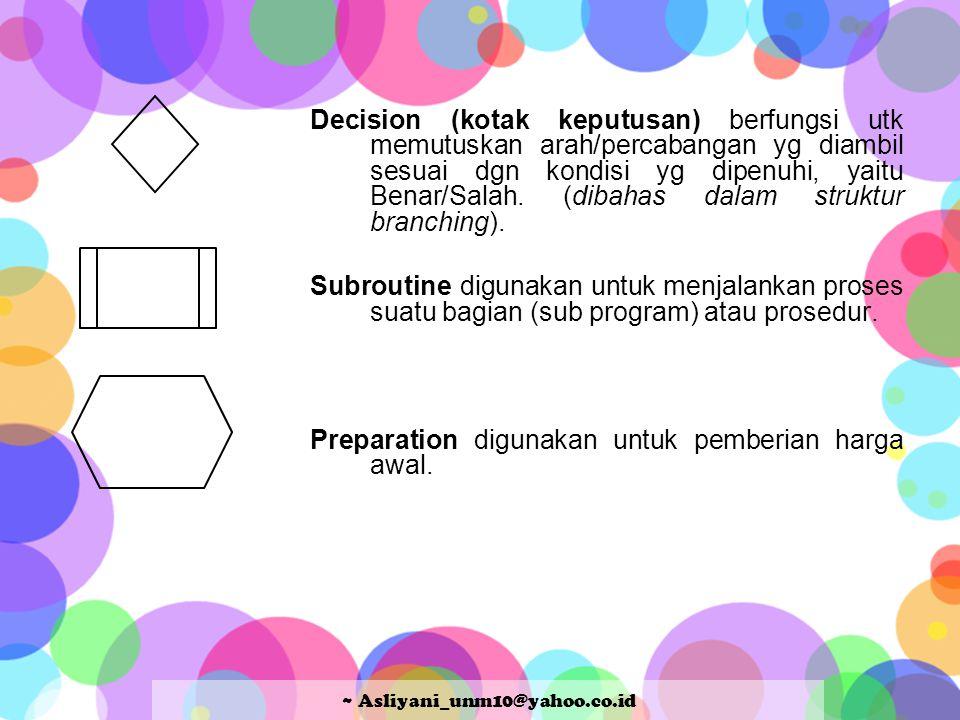 Decision (kotak keputusan) berfungsi utk memutuskan arah/percabangan yg diambil sesuai dgn kondisi yg dipenuhi, yaitu Benar/Salah. (dibahas dalam stru