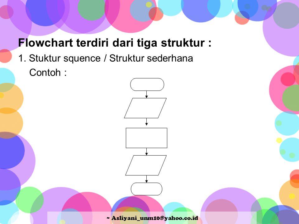 Flowchart terdiri dari tiga struktur : 1. Stuktur squence / Struktur sederhana Contoh : ~ Asliyani_unm10@yahoo.co.id