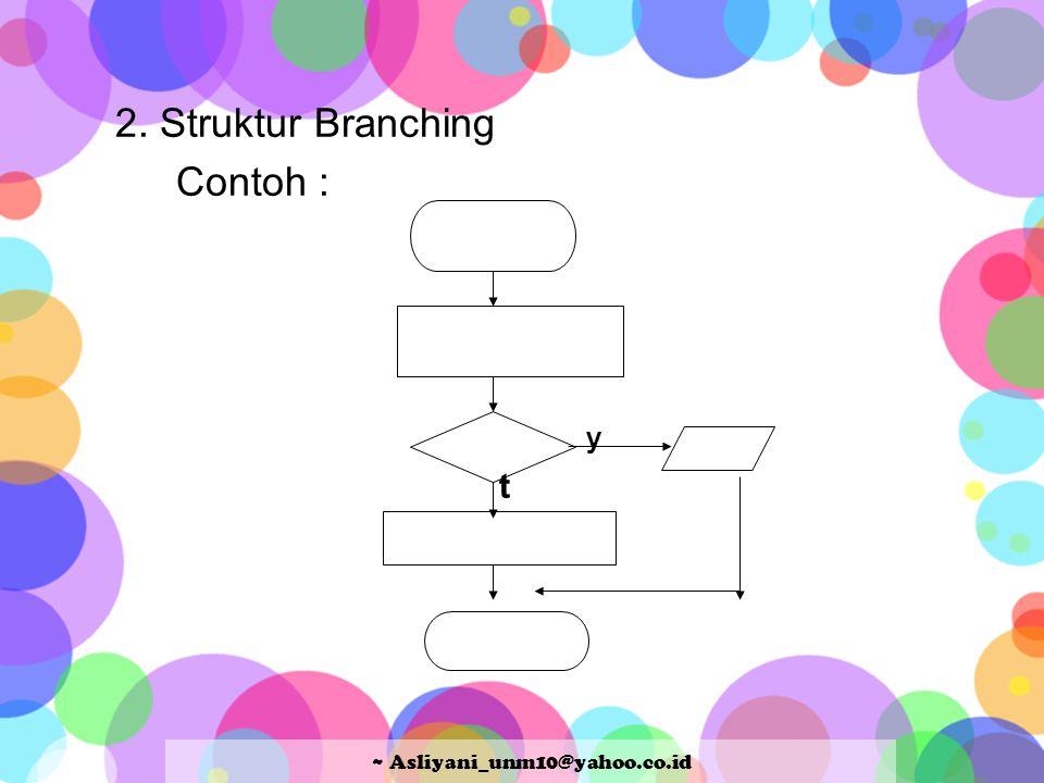 2. Struktur Branching Contoh : y t ~ Asliyani_unm10@yahoo.co.id