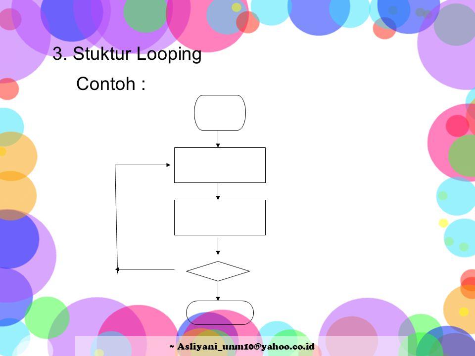 3. Stuktur Looping Contoh : ~ Asliyani_unm10@yahoo.co.id