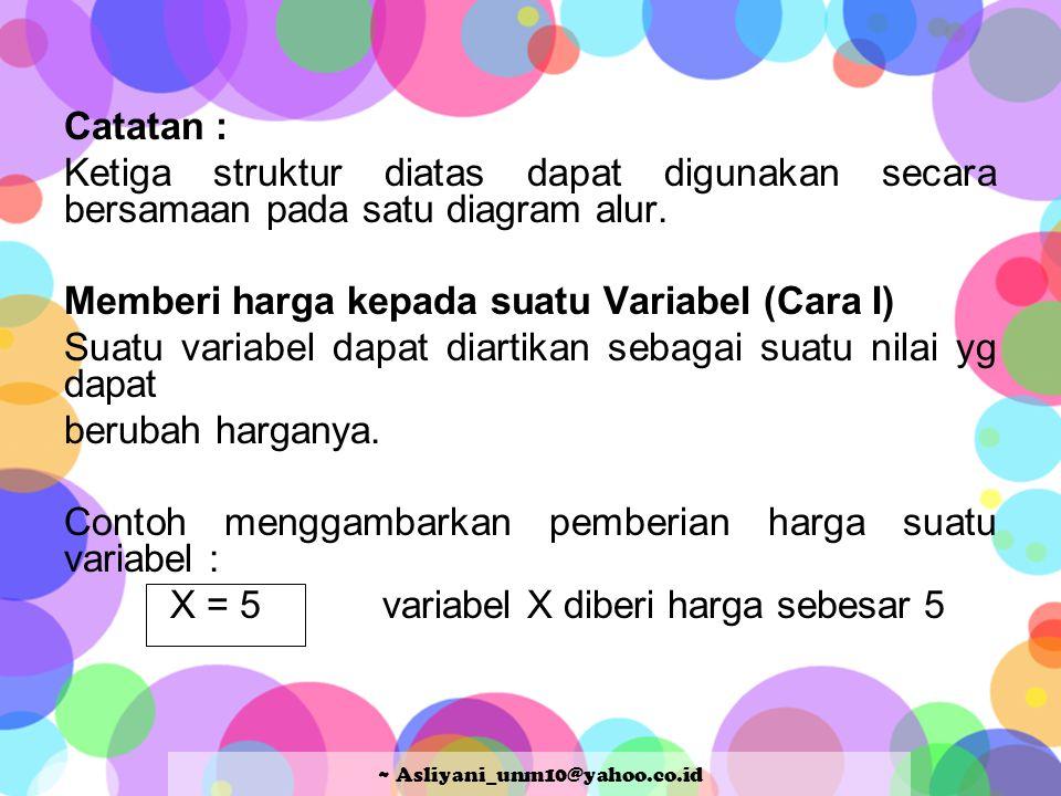 Catatan : Ketiga struktur diatas dapat digunakan secara bersamaan pada satu diagram alur. Memberi harga kepada suatu Variabel (Cara I) Suatu variabel