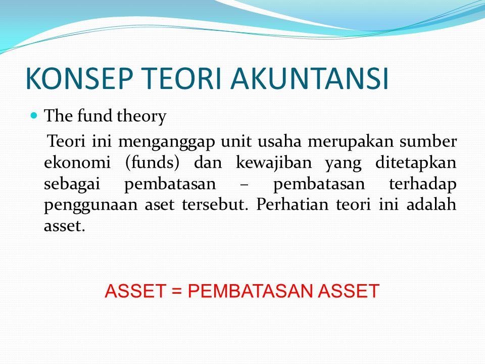 KONSEP TEORI AKUNTANSI The fund theory Teori ini menganggap unit usaha merupakan sumber ekonomi (funds) dan kewajiban yang ditetapkan sebagai pembatasan – pembatasan terhadap penggunaan aset tersebut.