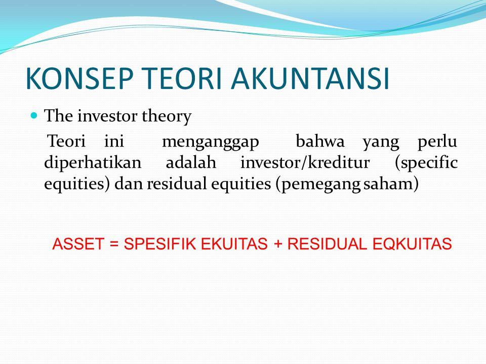 KONSEP TEORI AKUNTANSI The investor theory Teori ini menganggap bahwa yang perlu diperhatikan adalah investor/kreditur (specific equities) dan residual equities (pemegang saham) ASSET = SPESIFIK EKUITAS + RESIDUAL EQKUITAS