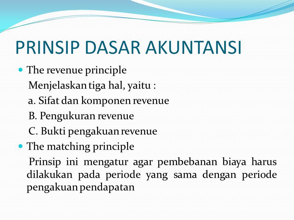 PRINSIP DASAR AKUNTANSI The revenue principle Menjelaskan tiga hal, yaitu : a.