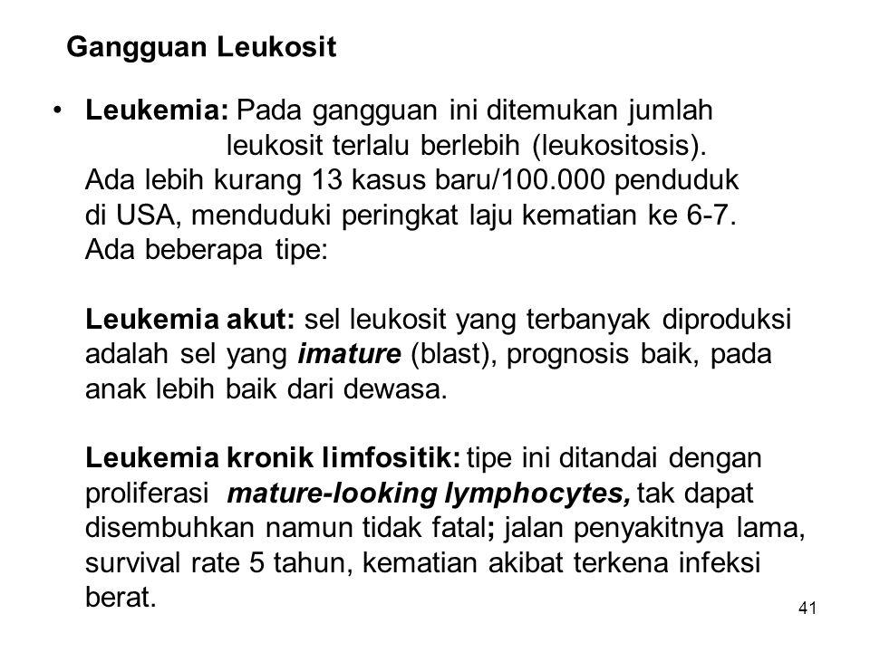 41 Gangguan Leukosit Leukemia: Pada gangguan ini ditemukan jumlah leukosit terlalu berlebih (leukositosis). Ada lebih kurang 13 kasus baru/100.000 pen