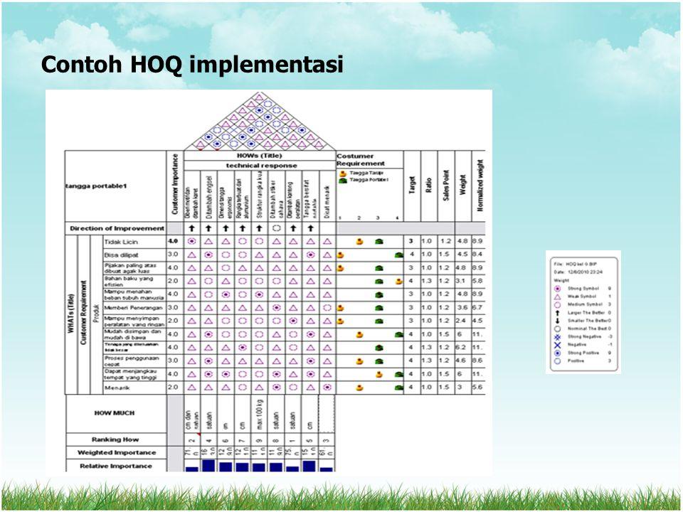 Kesimpulan Dengan menganalisa matrik pada pemaparan QFD pada pembangunan proyek prioritas dengan mendahulukan tugas pada sekelompok dengan kepentingan absolute di HOQ