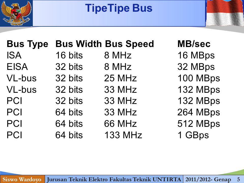 www.themegallery.com Stuktur PCI Siswo WardoyoJurusan Teknik Elektro Fakultas Teknik UNTIRTA2011/2012- Genap 3 PCI dapat dikonfigurasikan sebagai bus 32-bit atau 64-bit.