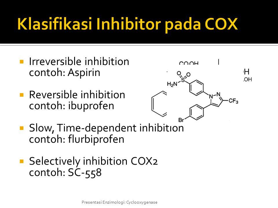  Irreversible inhibition contoh: Aspirin  Reversible inhibition contoh: ibuprofen  Slow, Time-dependent inhibition contoh: flurbiprofen  Selective