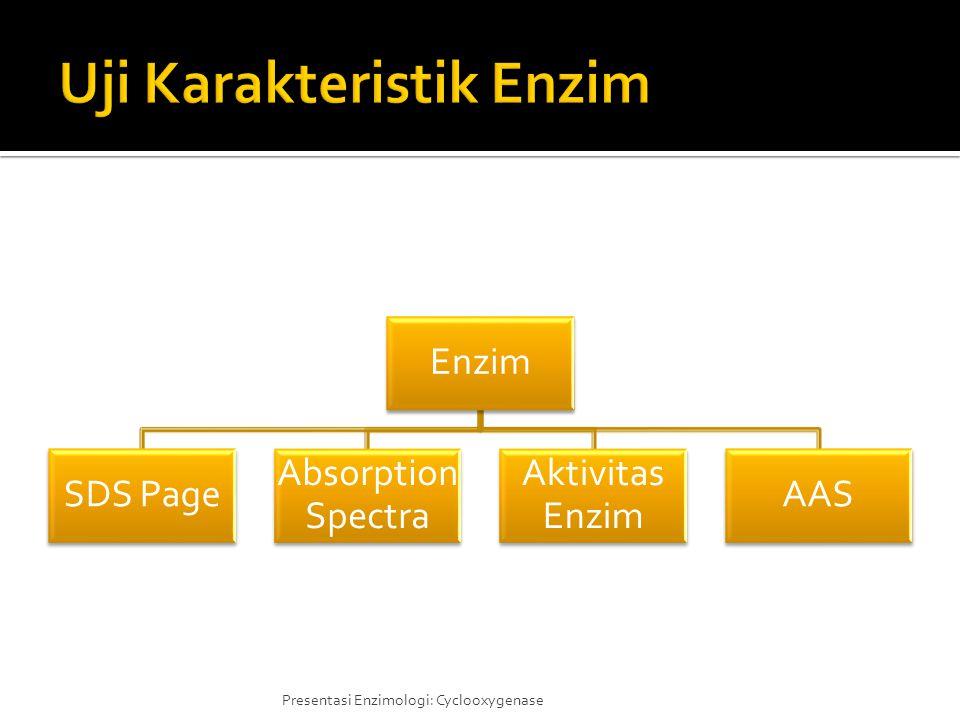 Presentasi Enzimologi: Cyclooxygenase Enzim SDS Page Absorption Spectra Aktivitas Enzim AAS