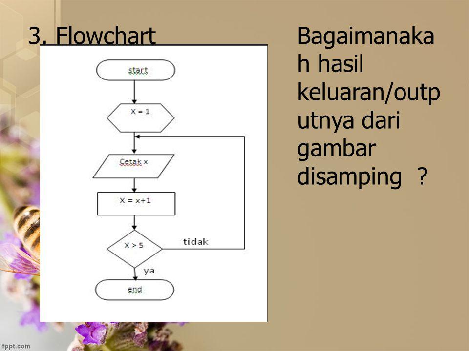 3. Flowchart Looping/Perulangan Bagaimanaka h hasil keluaran/outp utnya dari gambar disamping ?