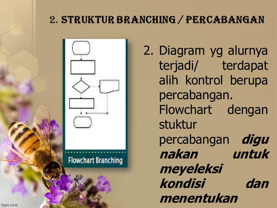 2. Struktur Branching / Percabangan 2.Diagram yg alurnya terjadi/ terdapat alih kontrol berupa percabangan. Flowchart dengan stuktur percabangan digu