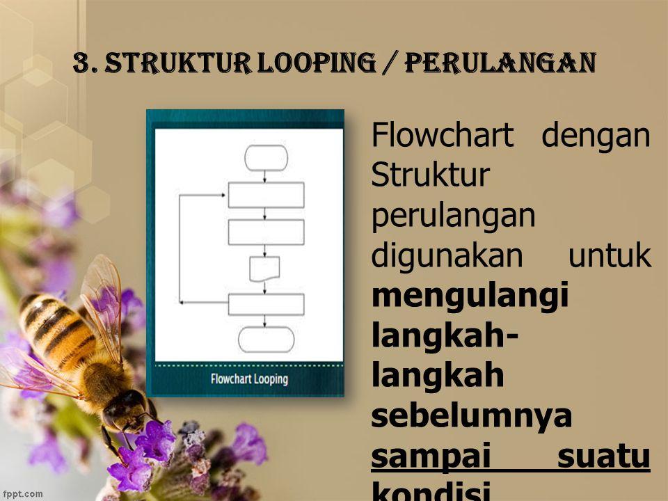 3. Struktur Looping / Perulangan Flowchart dengan Struktur perulangan digunakan untuk mengulangi langkah- langkah sebelumnya sampai suatu kondisi terp