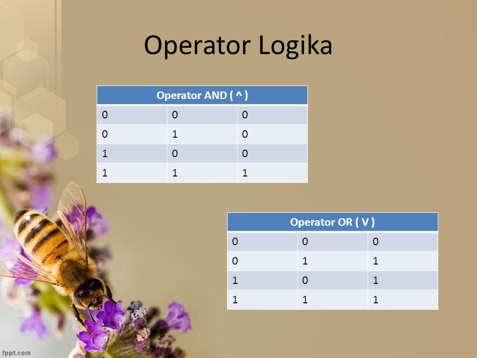 Operator Logika Operator AND ( ^ ) 000 010 100 111 Operator OR ( V ) 000 011 101 111