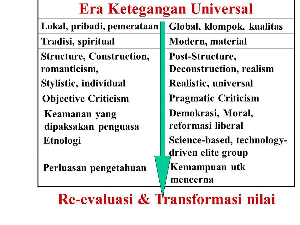 Gerak Kebudayaan Bom Netron, Nuklir power, Euthanasia, Cloning, weapons of mass-destruction. Albert Einstein sedih! KONYOL apa SESAT?? Terjerat dlm ko