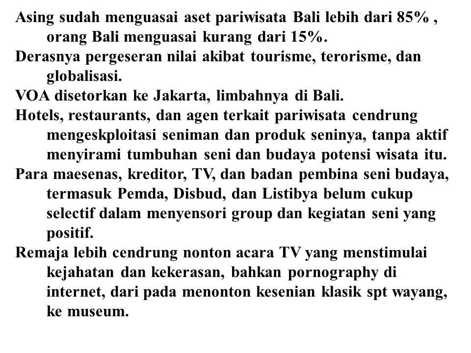 BEBERAPA MASALAH ADAT, AGAMA, DAN BUDAYA BALI MASA KINI: Banyak orang Bali yg sudah pindah agama. Luas tanah Bali semakin menyusut: 60 : 3 are Kekuata