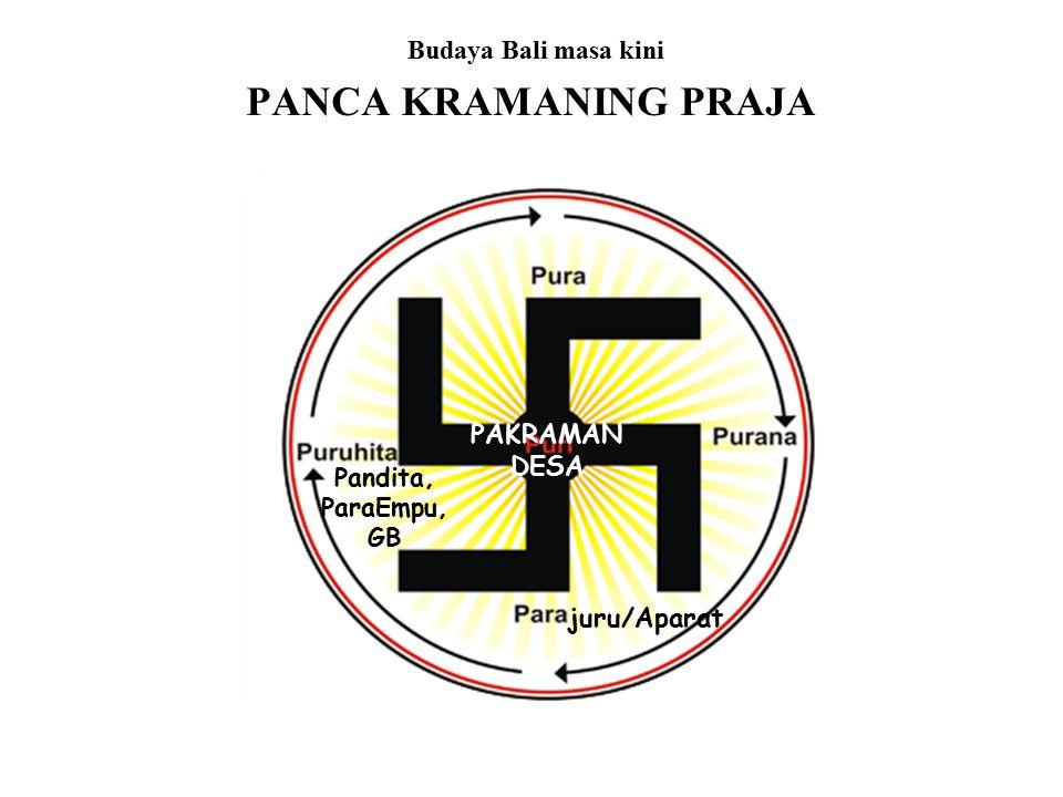 Budaya Bali masa kini PANCA KRAMANING PRAJA PAKRAMAN DESA juru/Aparat Pandita, ParaEmpu, GB