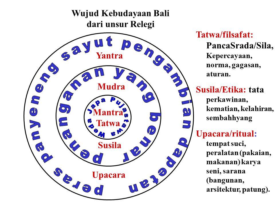 Mantra Tatwa Mudra Yantra Wujud Kebudayaan Bali dari unsur Relegi Tatwa/filsafat: PancaSrada/Sila, Kepercayaan, norma, gagasan, aturan.
