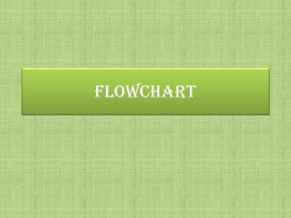 Flowchart dibagi Menjadi 3 struktur 1.Struktur Sederhana/ Squence Diagram yang alurnya mengalir secara berurutan dari atas ke bawah atau dengan kata lain tidak adanya percabangan atau pengulangan.