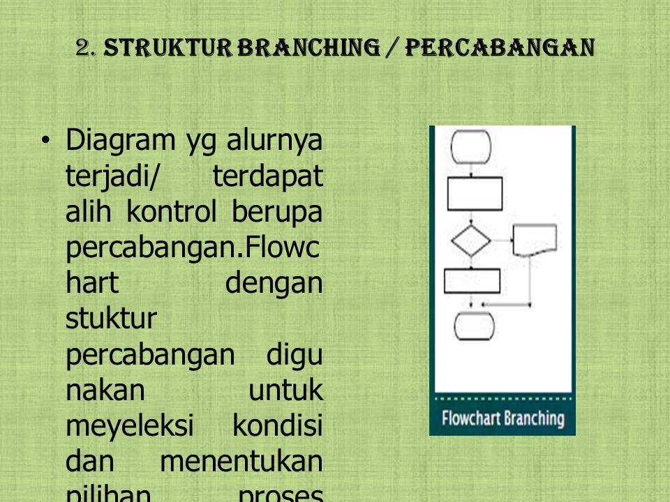 2. Struktur Branching / Percabangan Diagram yg alurnya terjadi/ terdapat alih kontrol berupa percabangan.Flowc hart dengan stuktur percabangan digu na