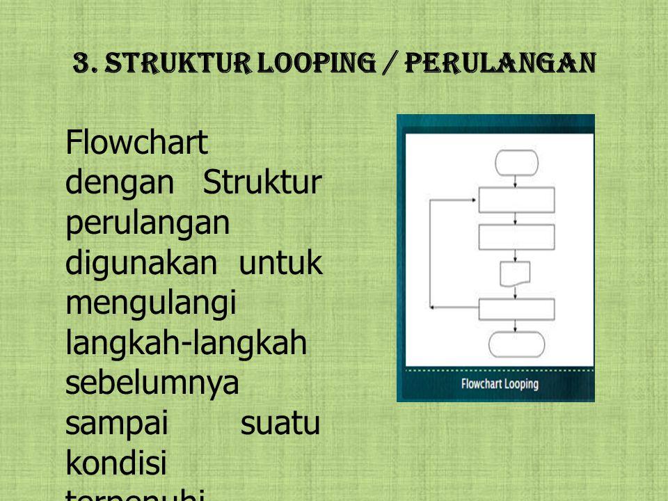 3. Struktur Looping / Perulangan Flowchart dengan Struktur perulangan digunakan untuk mengulangi langkah-langkah sebelumnya sampai suatu kondisi terpe