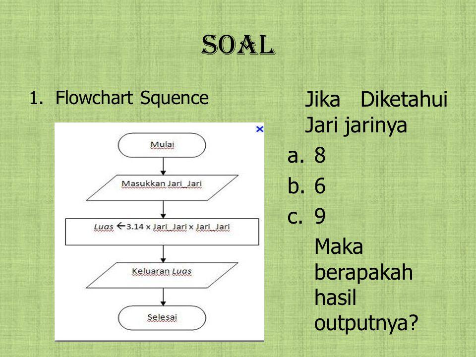 SOAL 1.Flowchart Squence Jika Diketahui Jari jarinya a.8 b.6 c.9 Maka berapakah hasil outputnya?