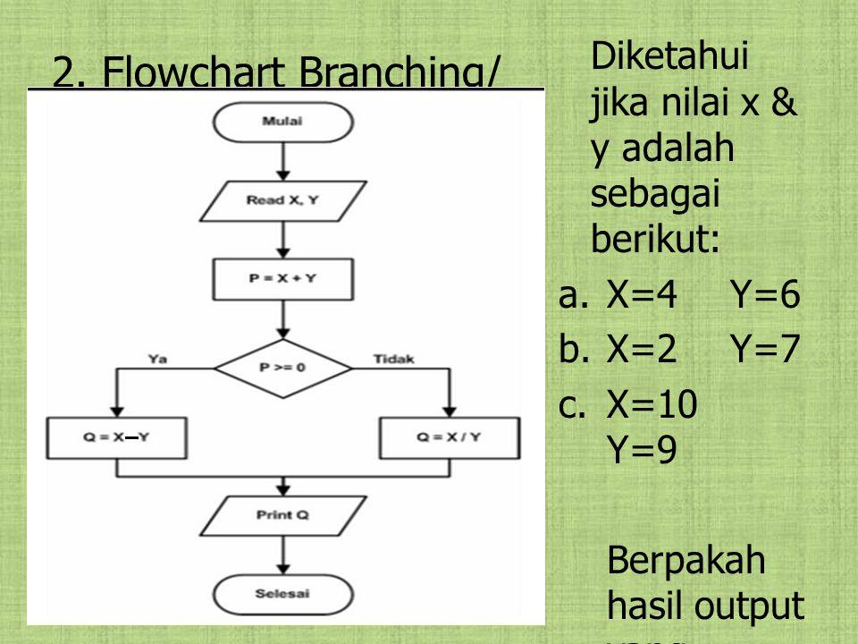 2. Flowchart Branching/ Percabangan Diketahui jika nilai x & y adalah sebagai berikut: a.X=4 Y=6 b.X=2 Y=7 c.X=10 Y=9 Berpakah hasil output yang dihas