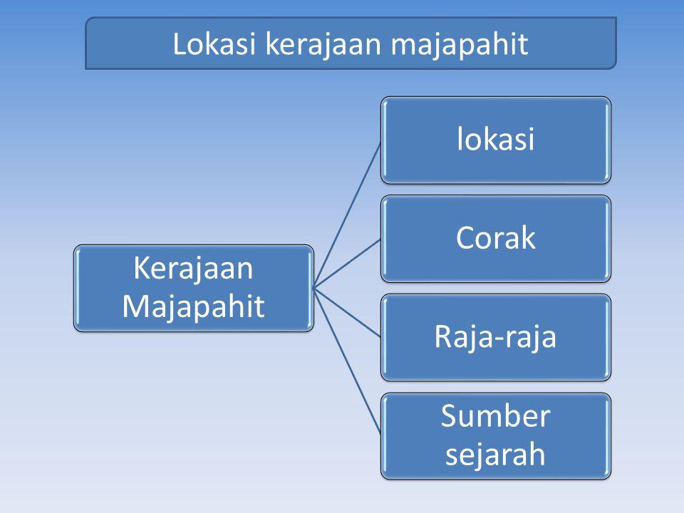 Lokasi kerajaan majapahit Kerajaan Majapahit lokasiCorakRaja-raja Sumber sejarah