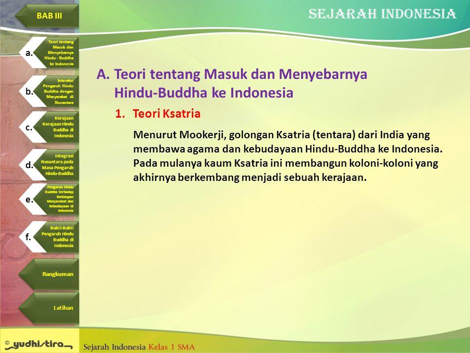 A.Teori tentang Masuk dan Menyebarnya Hindu-Buddha ke Indonesia 1.Teori Ksatria Menurut Mookerji, golongan Ksatria (tentara) dari India yang membawa a