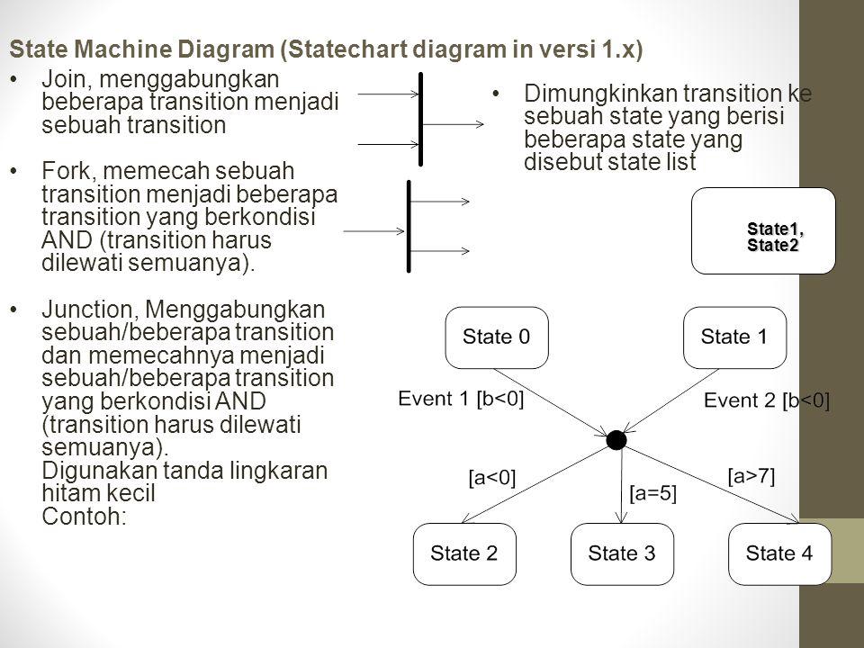 State Machine Diagram (Statechart diagram in versi 1.x) Join, menggabungkan beberapa transition menjadi sebuah transition Fork, memecah sebuah transit
