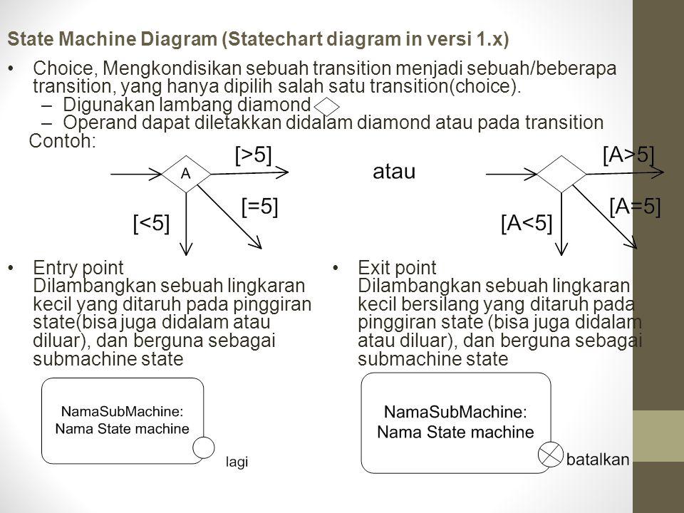 State Machine Diagram (Statechart diagram in versi 1.x) Choice, Mengkondisikan sebuah transition menjadi sebuah/beberapa transition, yang hanya dipili