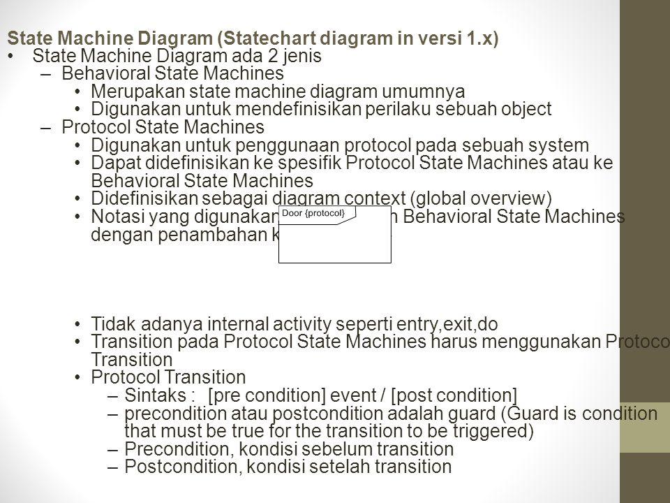 State Machine Diagram (Statechart diagram in versi 1.x) State Machine Diagram ada 2 jenis –Behavioral State Machines Merupakan state machine diagram u