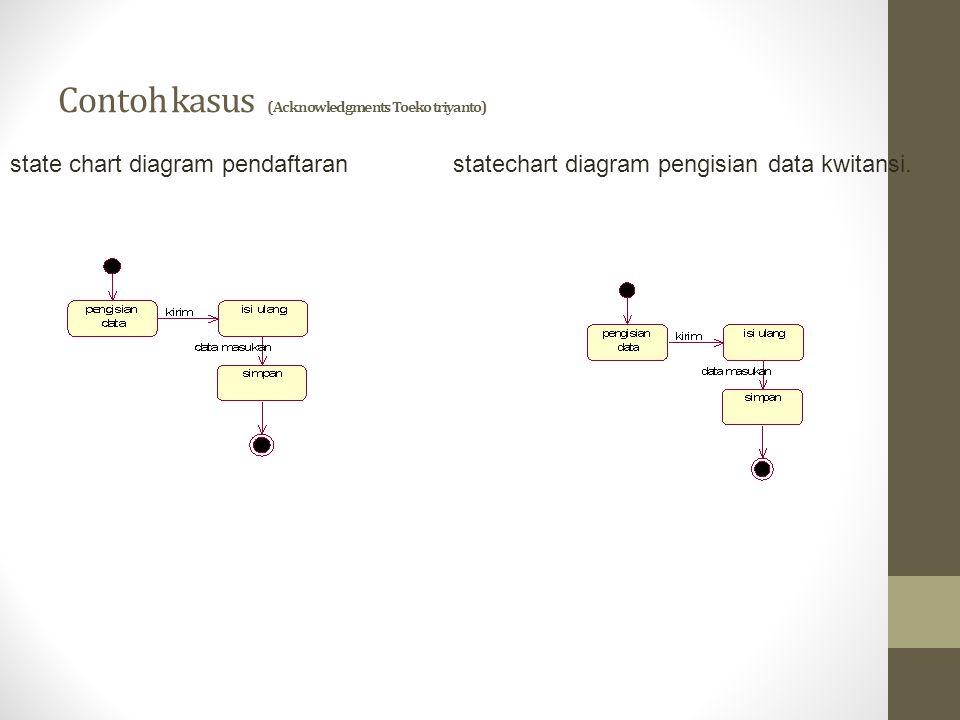 Contoh kasus (Acknowledgments Toeko triyanto) state chart diagram pendaftaran statechart diagram pengisian data kwitansi.