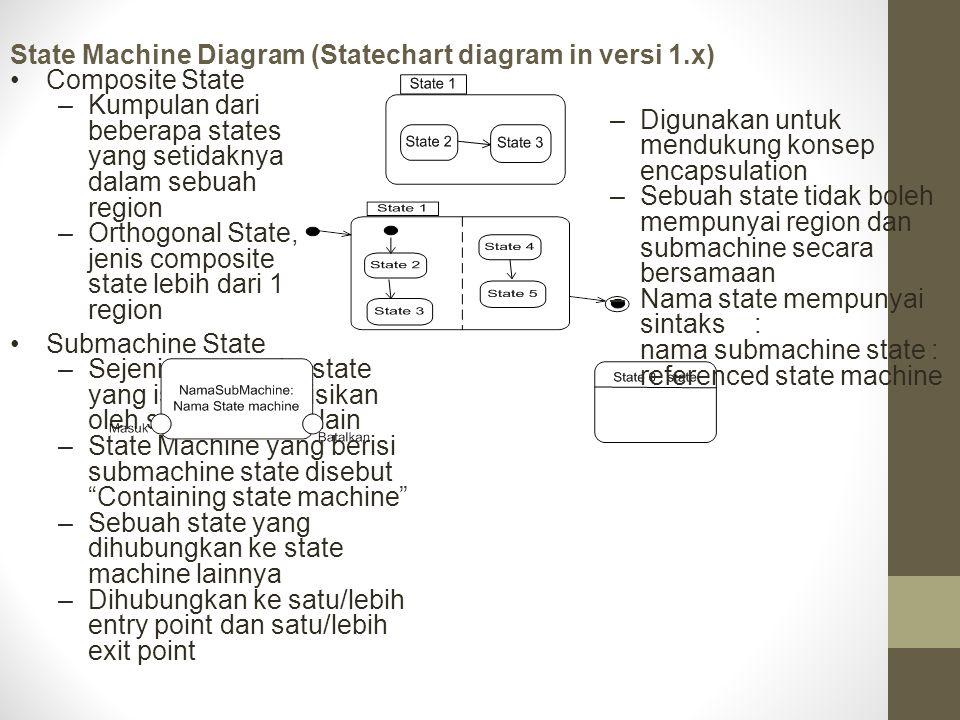 State Machine Diagram (Statechart diagram in versi 1.x) Submachine State –Sejenis composite state yang isinya didefinisikan oleh state machine lain –S