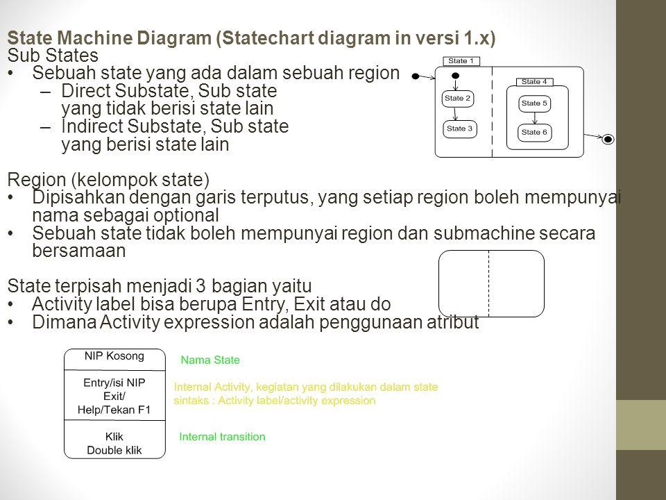 State Machine Diagram (Statechart diagram in versi 1.x) Sub States Sebuah state yang ada dalam sebuah region –Direct Substate, Sub state yang tidak be