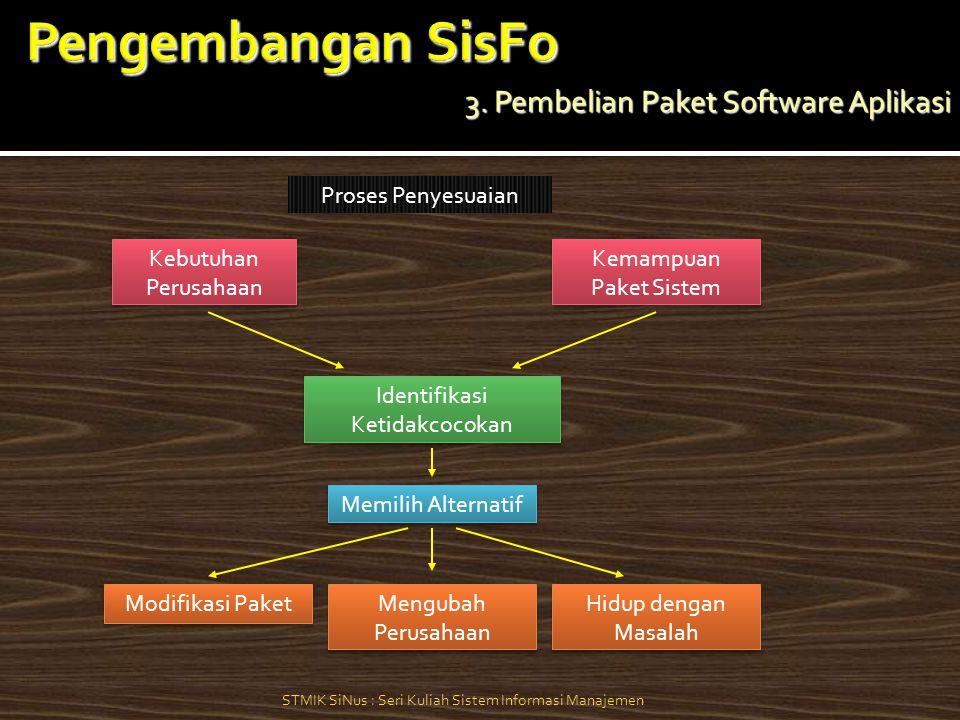 3. Pembelian Paket Software Aplikasi STMIK SiNus : Seri Kuliah Sistem Informasi Manajemen Proses Penyesuaian Kebutuhan Perusahaan Kemampuan Paket Sist