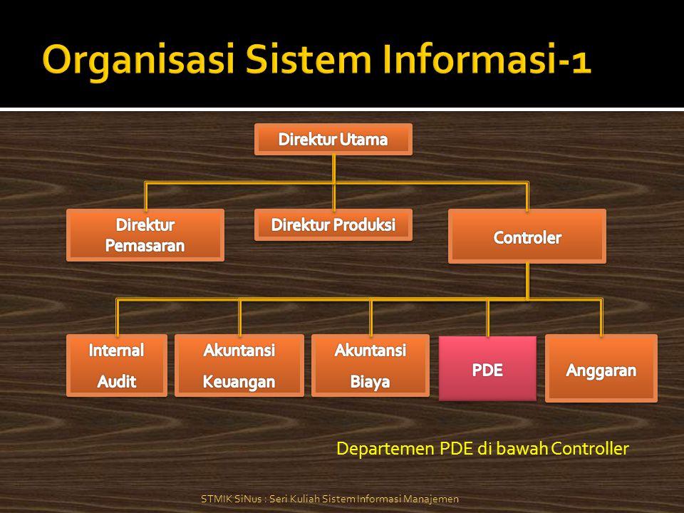 1. Departemen PDE di bawah Controller Departemen PDE di bawah Controller
